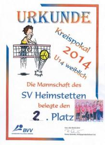 2014-Kreispokal-U14w_Urkunde
